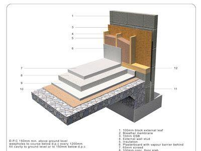 IJM Timberframe - Technical Details - Book of Details - Chapter 1