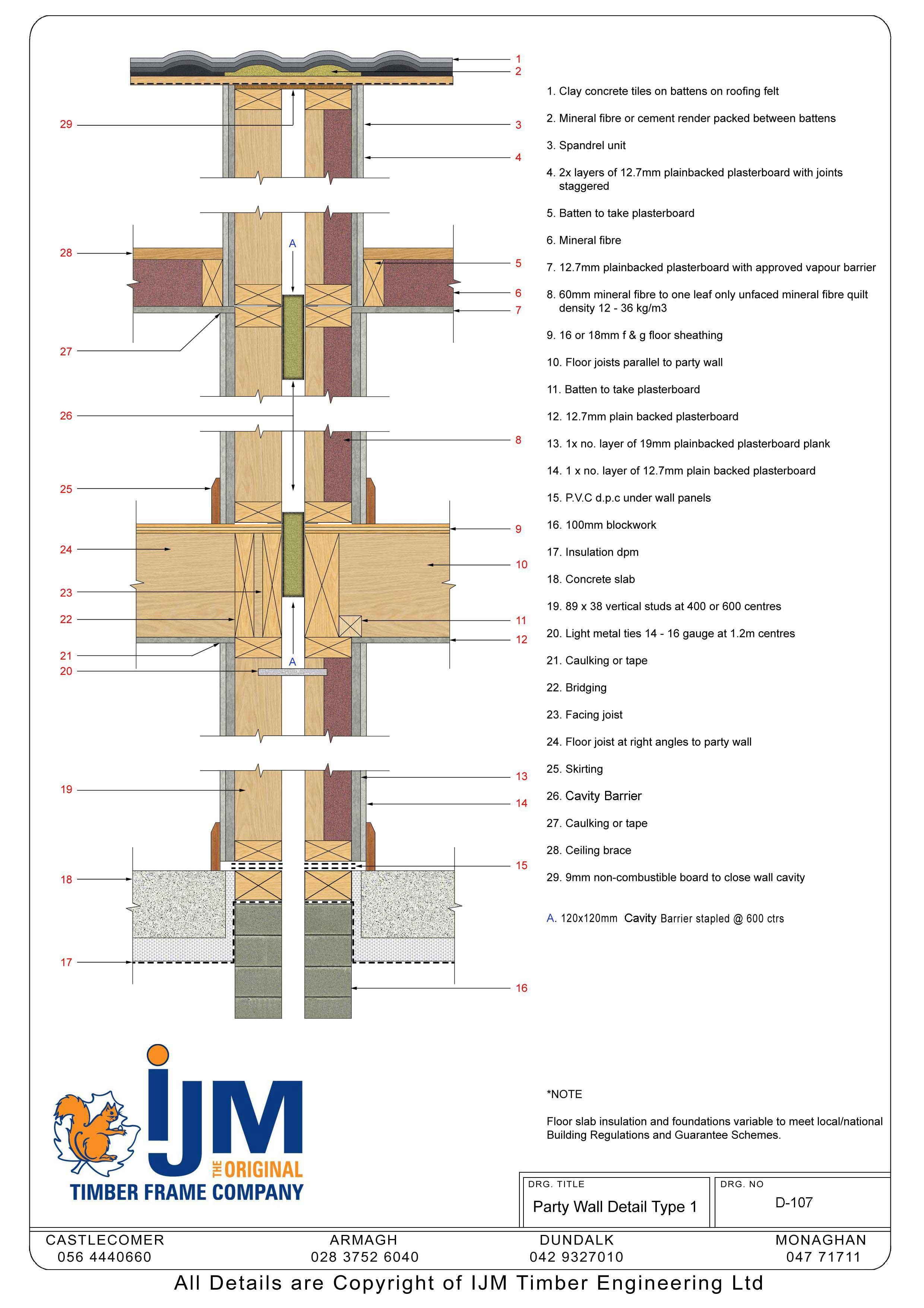 IJM Timberframe - Technical Details - Book of Details - Chapter 3
