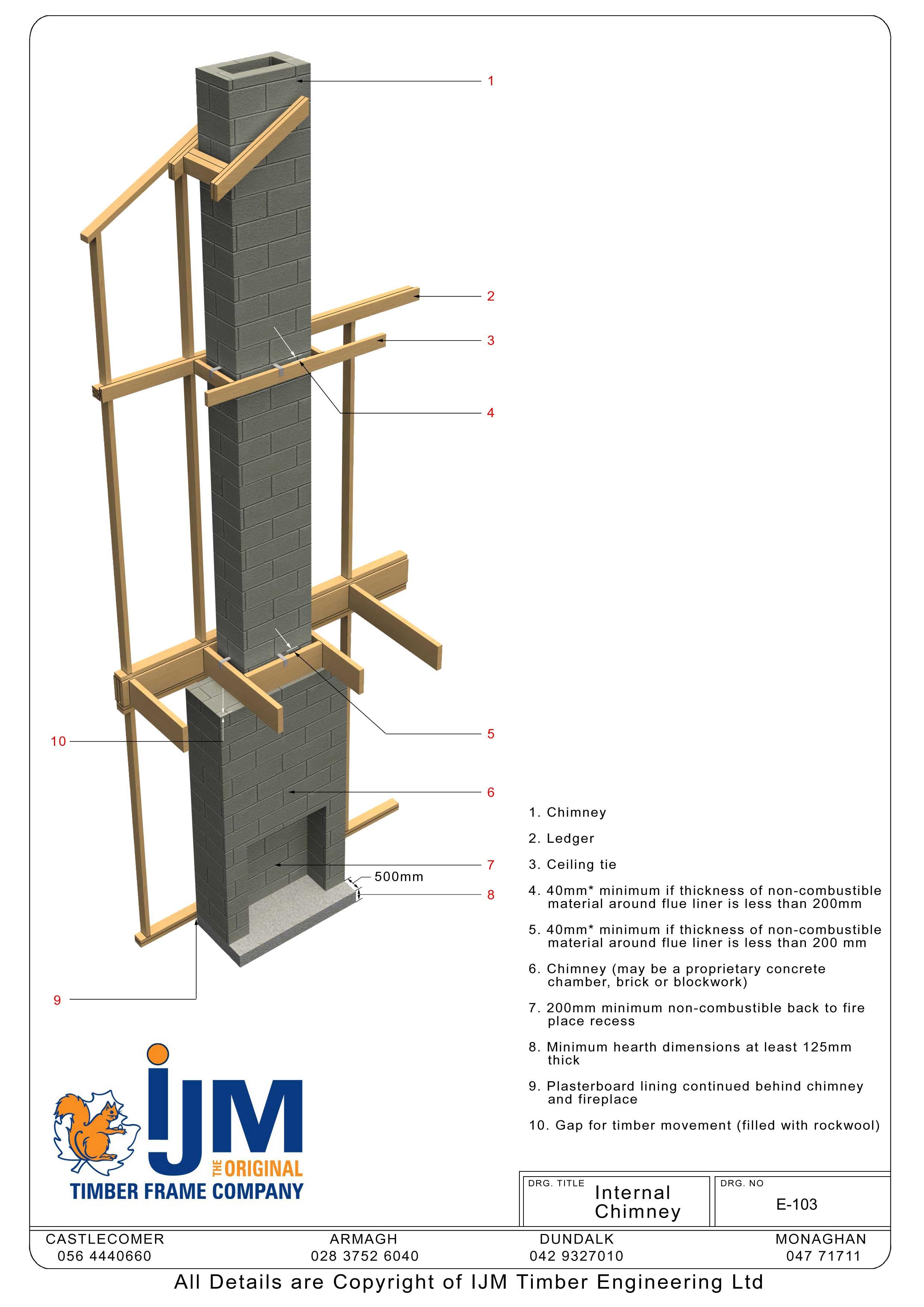 IJM Timberframe - Technical Details - Book of Details - Chapter 4